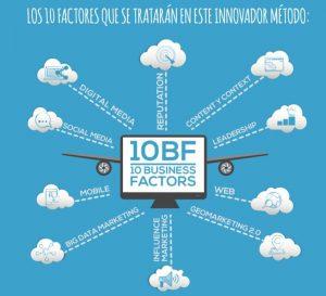 10 Business Factors