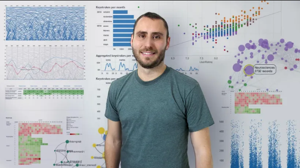 CursoIntroducción a la visualización de datos –Domestika